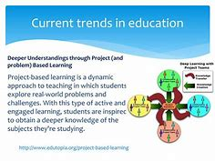 Best Teaching Trends Podcasts